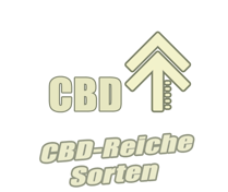 CBD-Reiche Sorten
